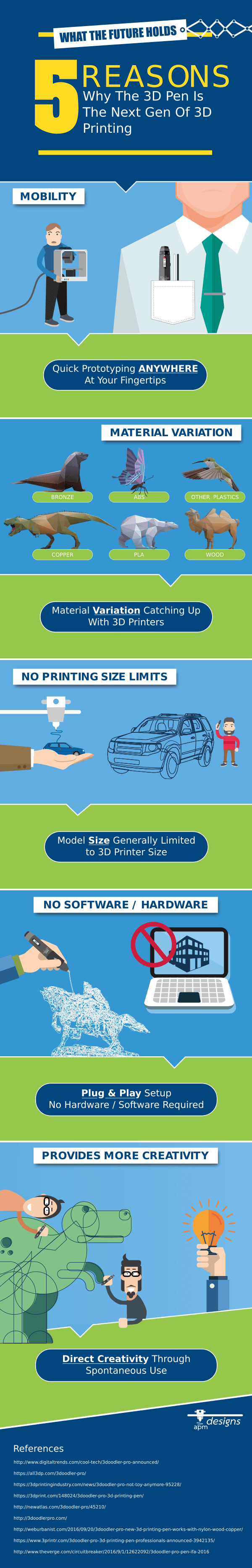 3d-printer-pen-infographic